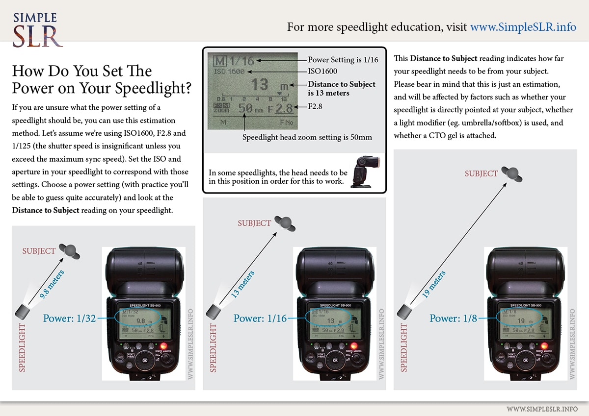 SimpleSLR Speedlight Portrait Lighting Tip